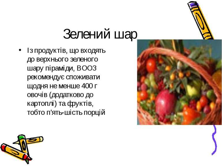 Зелений шар Із продуктів, що входять до верхнього зеленого шару піраміди, ВОО...