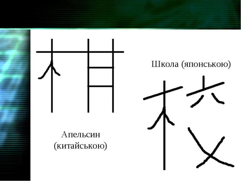 Апельсин (китайською) Школа (японською)