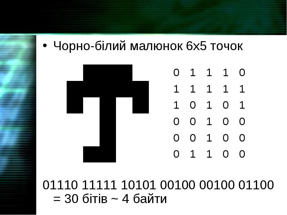 Чорно-білий малюнок 6х5 точок 01110 11111 10101 00100 00100 01100 = 30 бітів ...