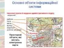 Основні об'єкти інформаційної системи Населені пункти й кордони адміністратив...