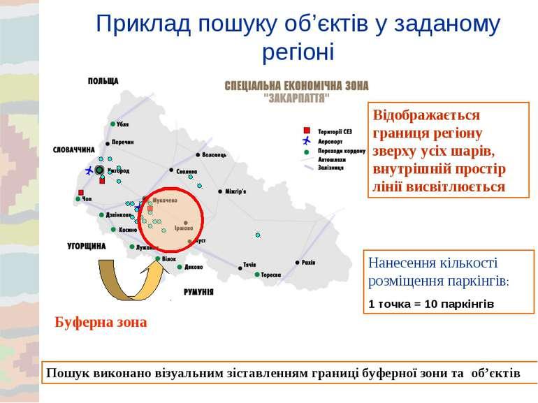 Приклад пошуку об'єктів у заданому регіоні Буферна зона Нанесення кількості р...