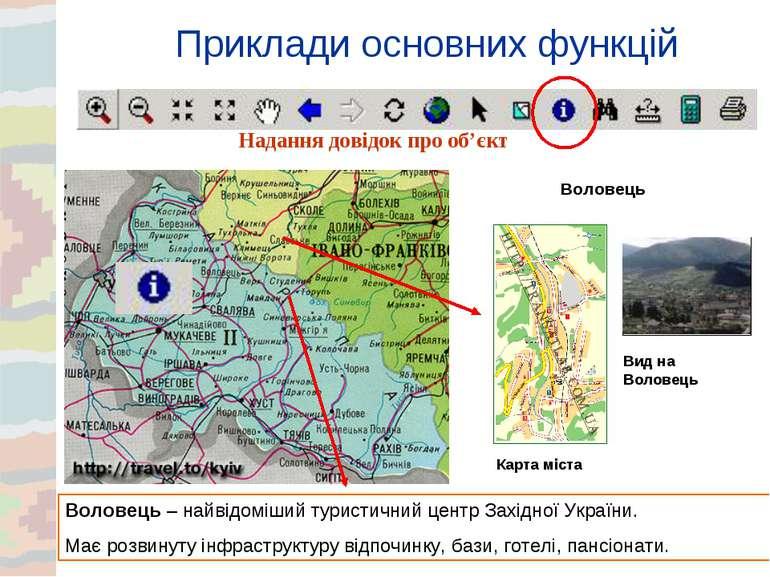 Приклади основних функцій Карта міста Надання довідок про об'єкт Воловець – н...