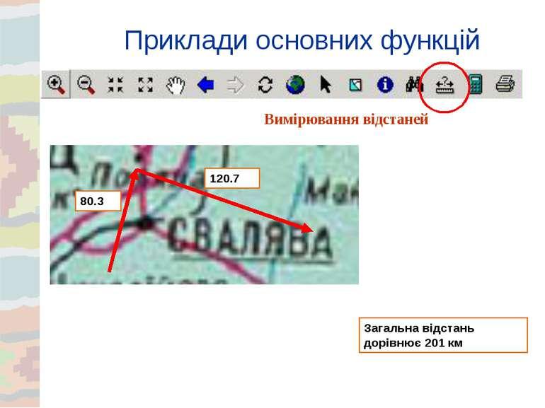 Приклади основних функцій Вимірювання відстаней 80.3 120.7 Загальна відстань ...