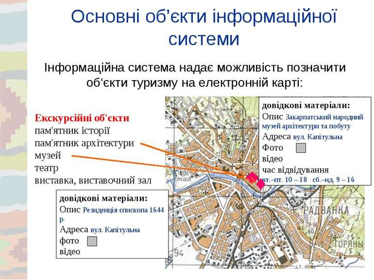 Основні об'єкти інформаційної системи Екскурсійні об'єкти пам'ятник історії п...