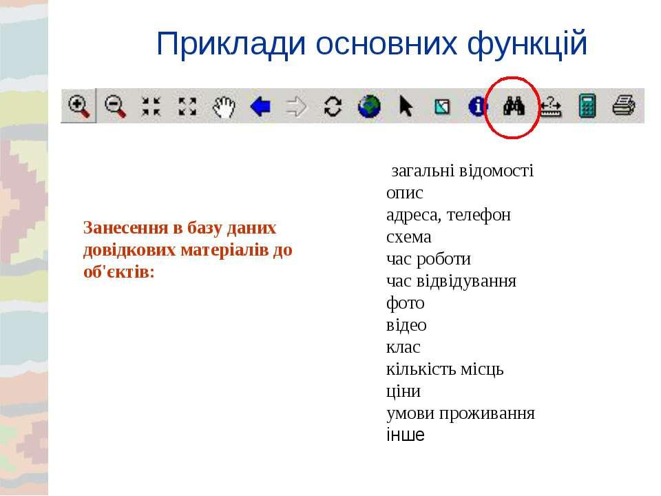 Приклади основних функцій загальні відомості опис адреса, телефон схема час ...