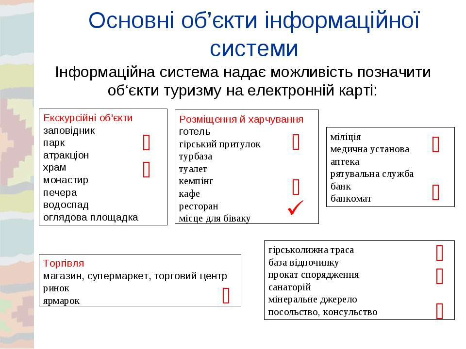 Основні об'єкти інформаційної системи  Інформаційна система надає можливість...