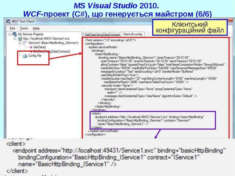 MS Visual Studio 2010. WCF-проект (C#), що генерується майстром (6/6) Клієнтс...