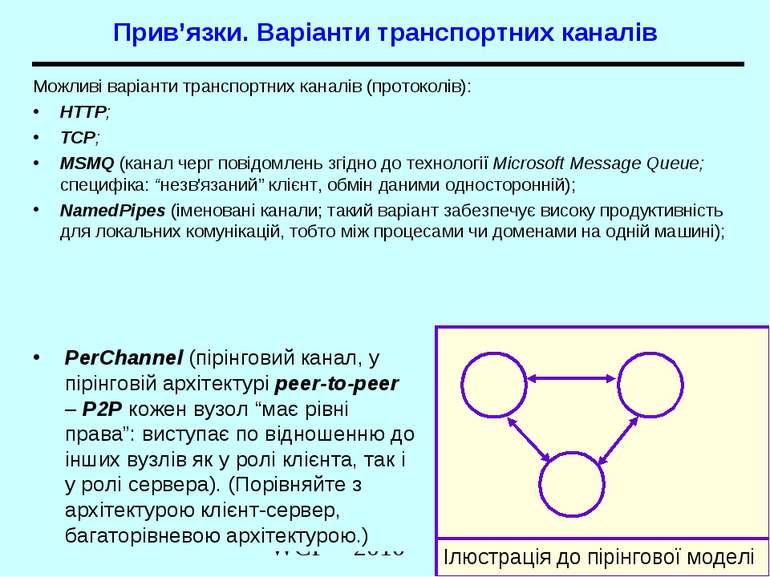 Прив'язки. Варіанти транспортних каналів Можливі варіанти транспортних каналі...