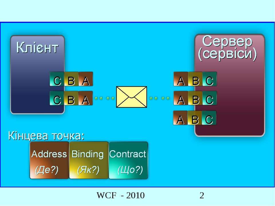 WCF - 2010