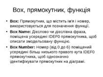 Box, прямокутник, функція Box: Прямокутник, що містить ім'я і номер, використ...