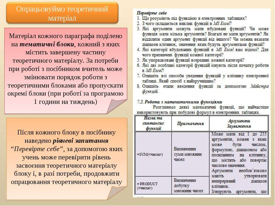 Матеріал кожного параграфа поділено на тематичні блоки, кожний з яких містить...