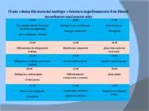 План-сітка діяльності табору з денним перебуванням для дітей молодшого шкільн...