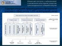 Сценарії створення транскордонного фінансового кластера в сфері послуг з IPO ...