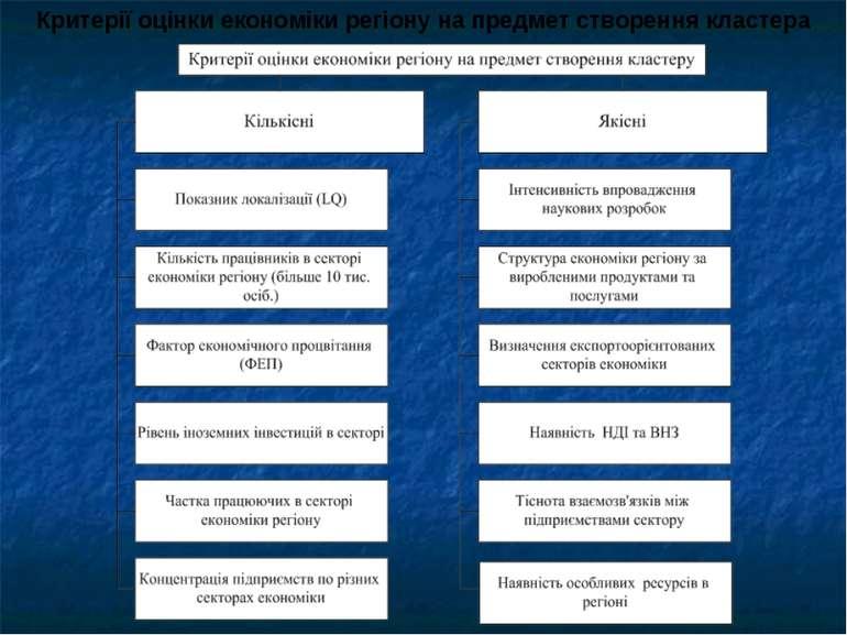 Критерії оцінки економіки регіону на предмет створення кластера