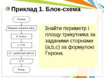 Приклад 1. Блок-схема Знайти периметр і площу трикутника за заданими сторнами...