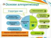Основи алгоритмізації Інформаційна модель Основні етапи роз'язування задач По...