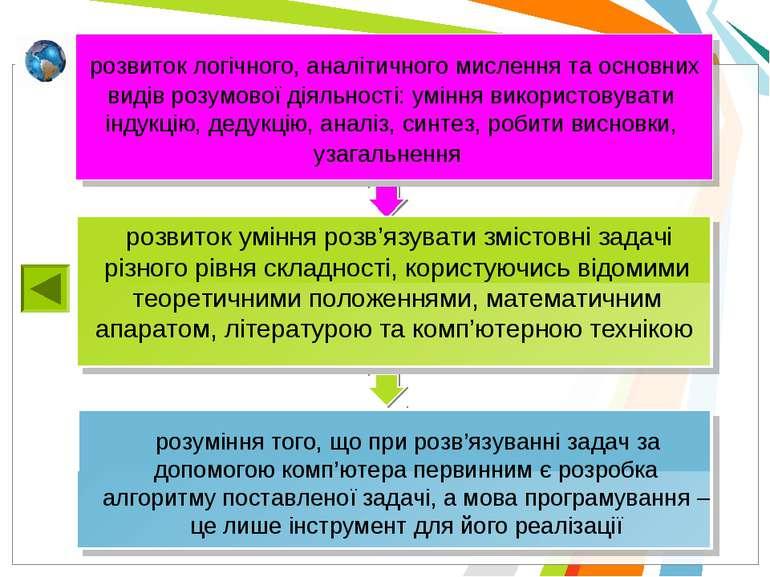 розвиток уміння розв'язувати змістовні задачі різного рівня складності, корис...