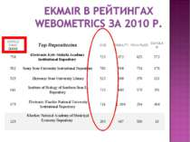 WORLD RANK (1222) Top Repositories SIZE VISIBILITY RICH FILES SCHOLAR 758 Ele...