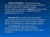 Стрептограміни – перспективна група препаратів для лікування стафілококових і...