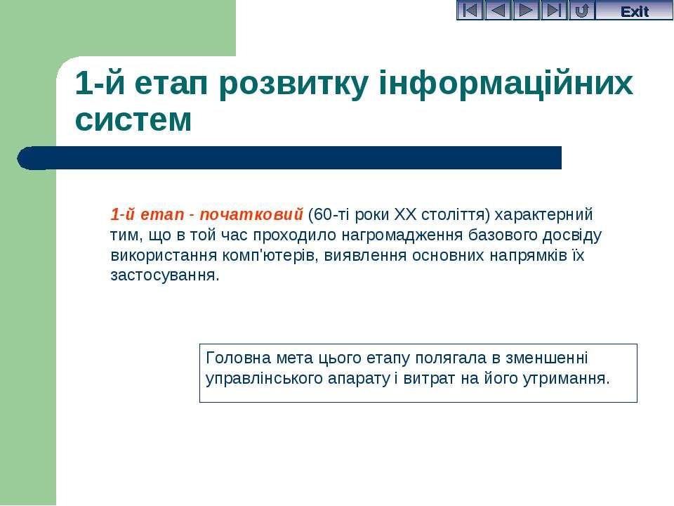 1-й етап розвитку інформаційних систем 1-й етап - початковий (60-ті роки XX с...