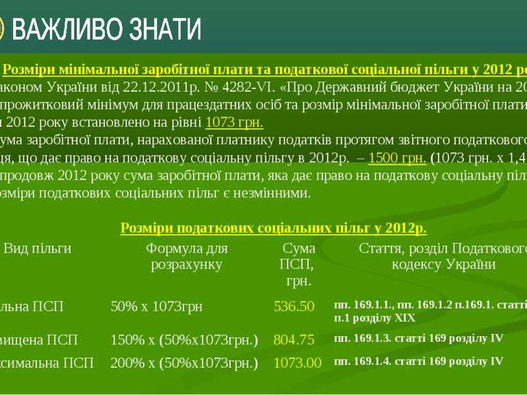Розміри мінімальної заробітної плати та податкової соціальної пільги у 2012 р...