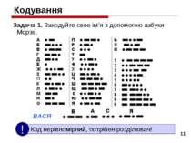 * Кодування Задача 1. Закодуйте свое ім я з допомогою азбуки Морзе. ВАСЯ