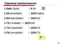 * Одиниці вимірювання 1 байт (bytе) = 8 біт 1 Кб (кілобайт) = 1024 байта 1 Мб...