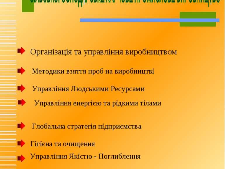 Методики взяття проб на виробництві Управління Людськими Ресурсами Управління...