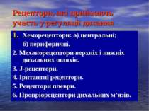 Рецептори, які приймають участь у регуляції дихання Хеморецептори: а) централ...