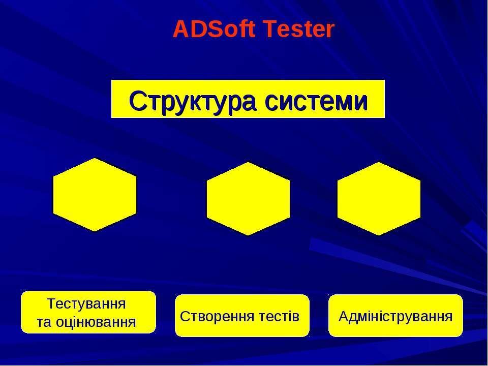 Структура системи Тестування та оцінювання Створення тестів Адміністрування A...