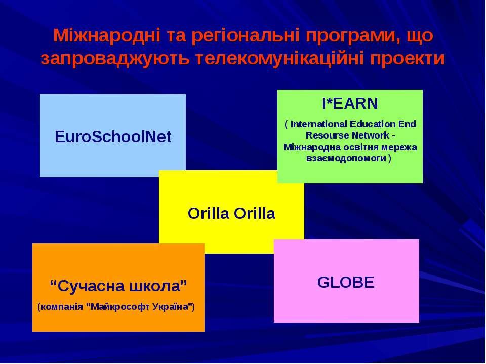 Міжнародні та регіональні програми, що запроваджують телекомунікаційні проект...