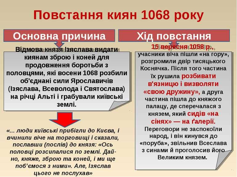Повстання киян 1068 року Основна причина Хід повстання Відмова князя Ізяслава...