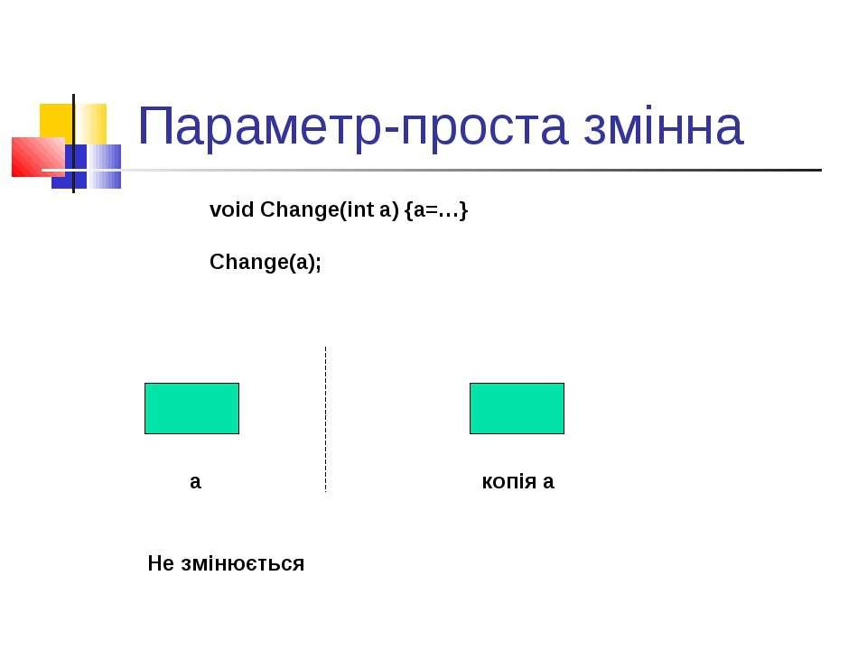 Параметр-проста змінна a копія a Не змінюється void Change(int a) {a=…} Chang...