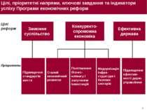 * Цілі, пріоритетні напрями, ключові завдання та індикатори успіху Програми е...