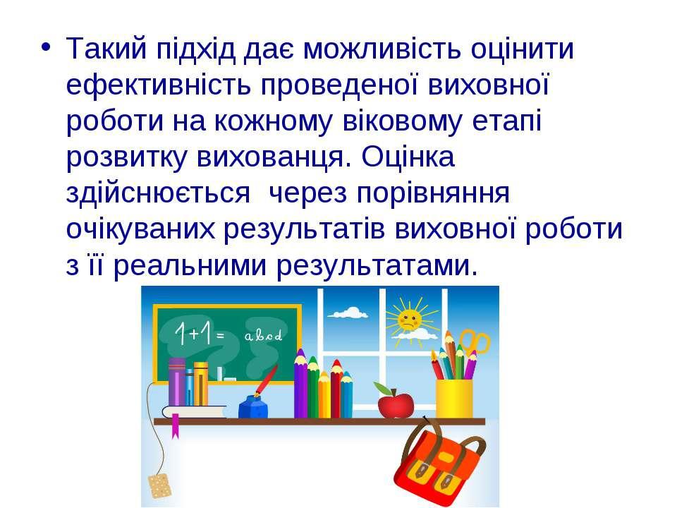 Такий підхід дає можливість оцінити ефективність проведеної виховної роботи н...