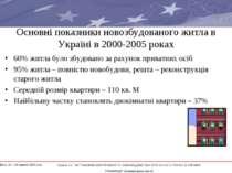 Основні показники новозбудованого житла в Україні в 2000-2005 роках 60% житла...