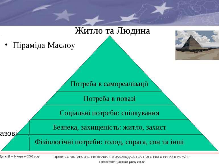 """Житло та Людина Піраміда Маслоу Базові * Проект ЄС """"ВСТАНОВЛЕННЯ ПРАВИЛ ТА ЗА..."""