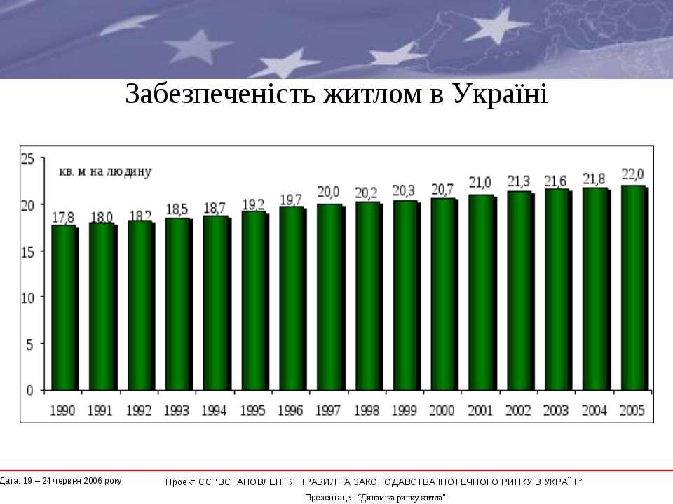 """Забезпеченість житлом в Україні * Проект ЄС """"ВСТАНОВЛЕННЯ ПРАВИЛ ТА ЗАКОНОДАВ..."""