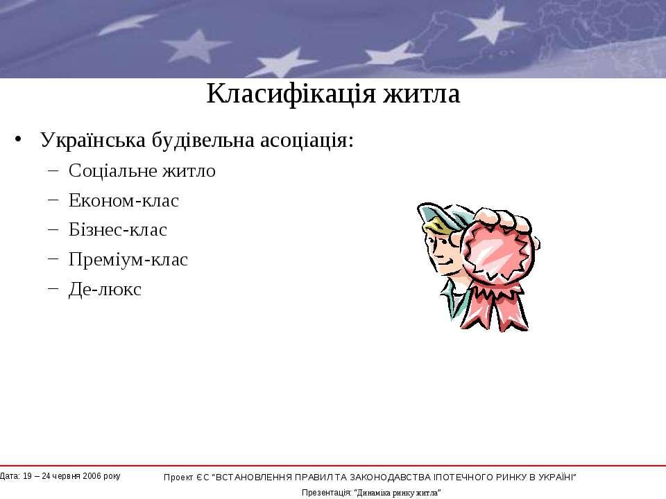 Класифікація житла Українська будівельна асоціація: Соціальне житло Економ-кл...