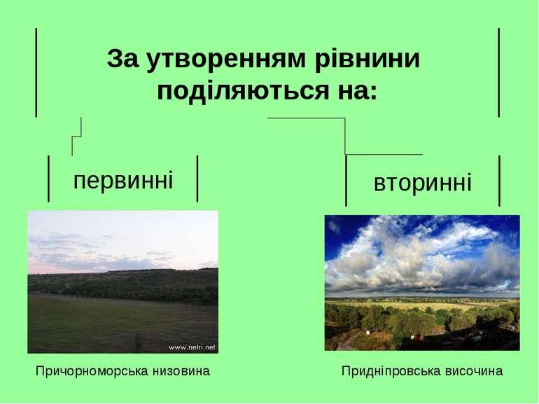 Причорноморська низовина Придніпровська височина