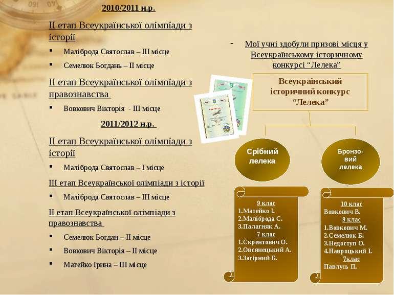 2010/2011 н.р. ІІ етап Всеукраїнської олімпіади з історії Маліброда Святослав...