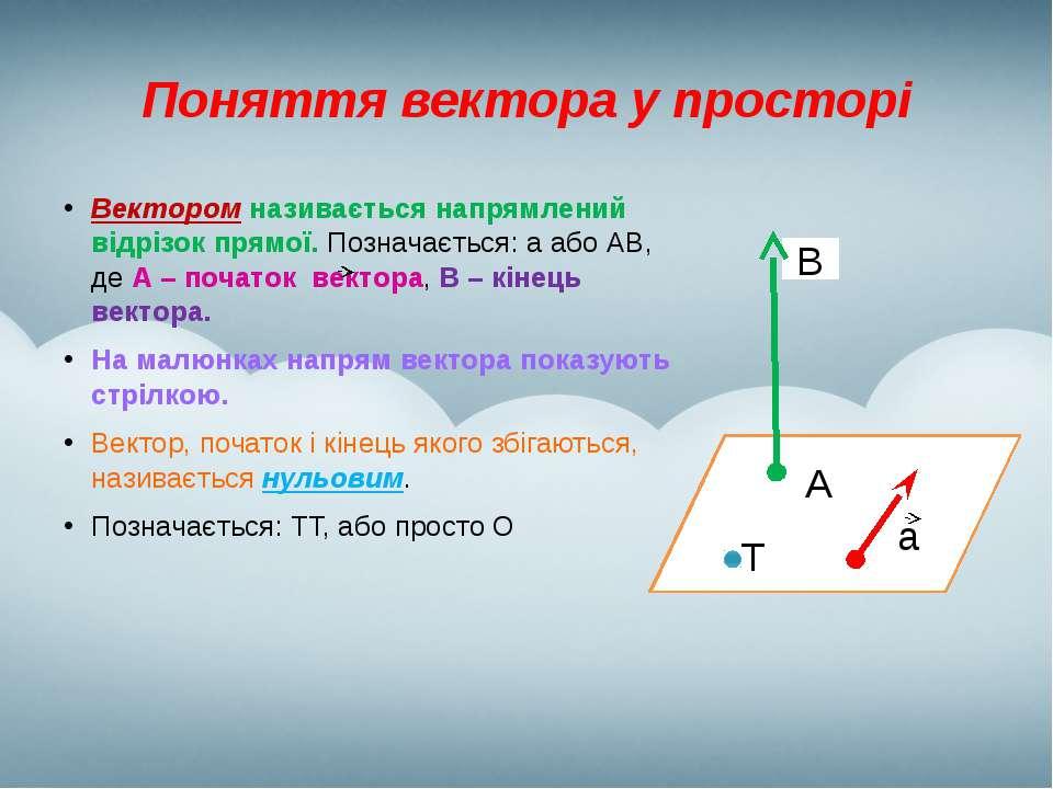 Поняття вектора у просторі Вектором називається напрямлений відрізок прямої. ...