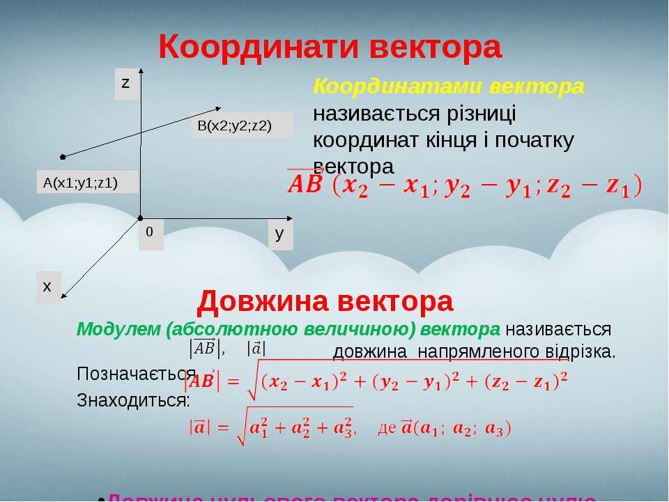 Координати вектора Координатами вектора називається різниці координат кінця і...