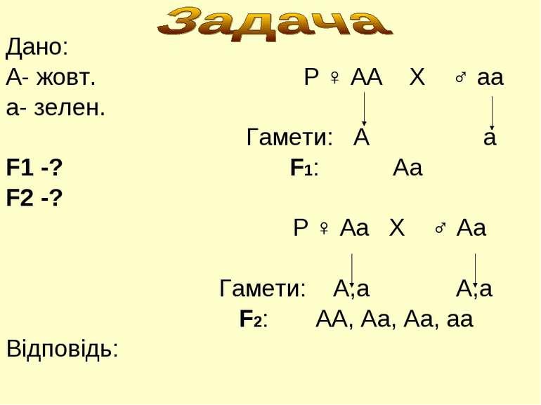 Дано: А- жовт. P ♀ AA Х ♂ аа а- зелен. Гамети: А а F1 -? F1: Аа F2 -? P ♀ Aа ...