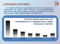 За І півріччя 2009 року підприємства області співпрацювали з партнерами 63 кр...