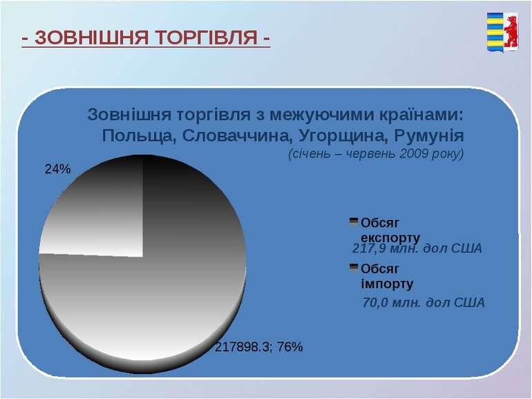 Зовнішня торгівля з межуючими країнами: Польща, Словаччина, Угорщина, Румунія...