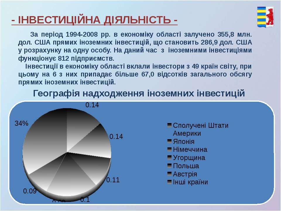 За період 1994-2008 рр. в економіку області залучено 355,8 млн. дол. США прям...