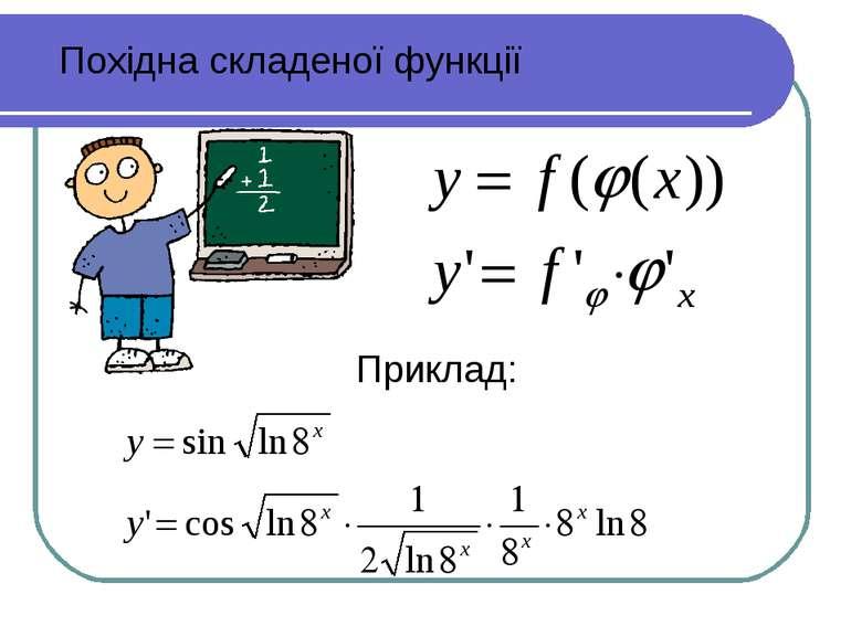 Похідна складеної функції Приклад: