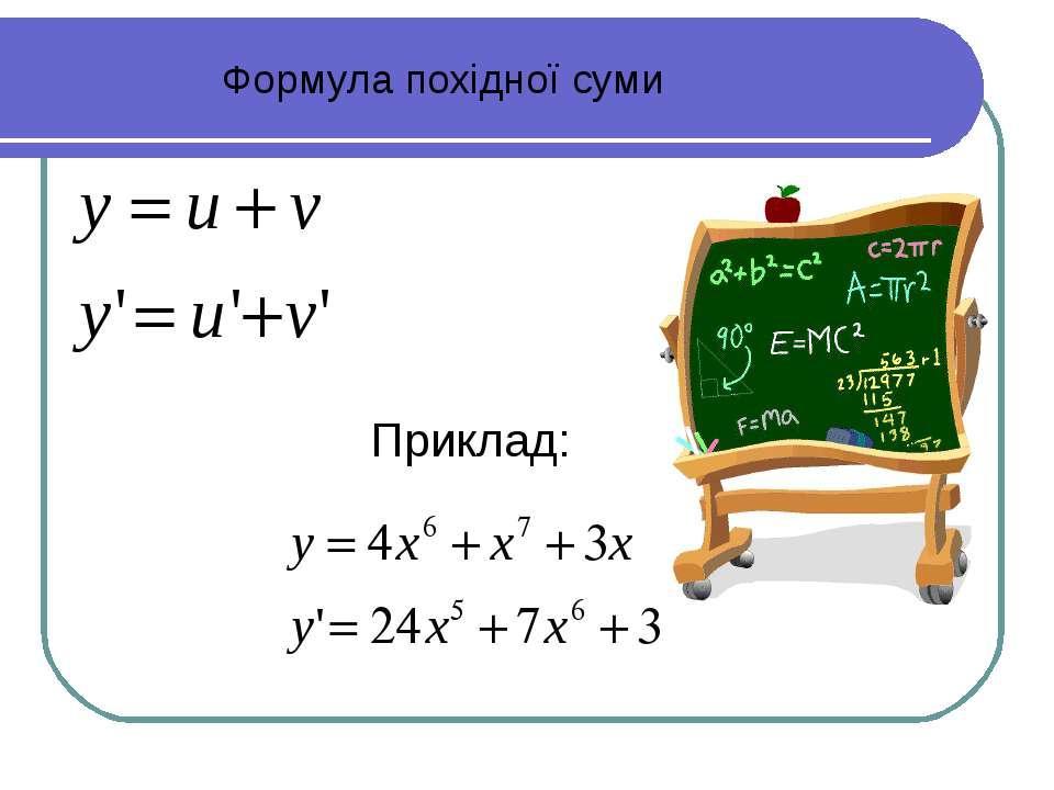 Формула похідної суми Приклад: