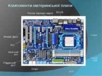 Слоти ОЗП Оперативна пам'ять. Передає процесору дані безпосередньо або через ...